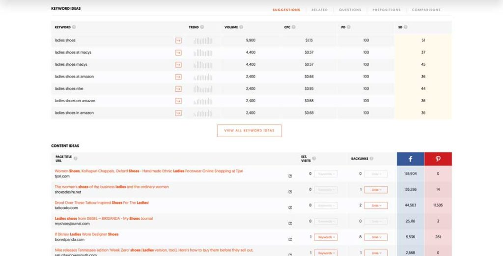 ubersuggest io keyword ideas and content ideas for keyword research
